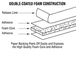 "CRL CRL210812 White 1/8"" x 1/2"" All-Purpose Foam Mounting Tape"