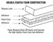 "CRL CRL21321 White 1/32"" x 1"" All-Purpose Foam Mounting Tape"