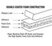 "CRL CRL420812 Black 1/8"" x 1/2"" All-Purpose Foam Mounting Tape"