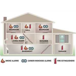 BRK Brands SC7010B Hardwired Photoelectric Smoke and Carbon Monoxide Combination Detector